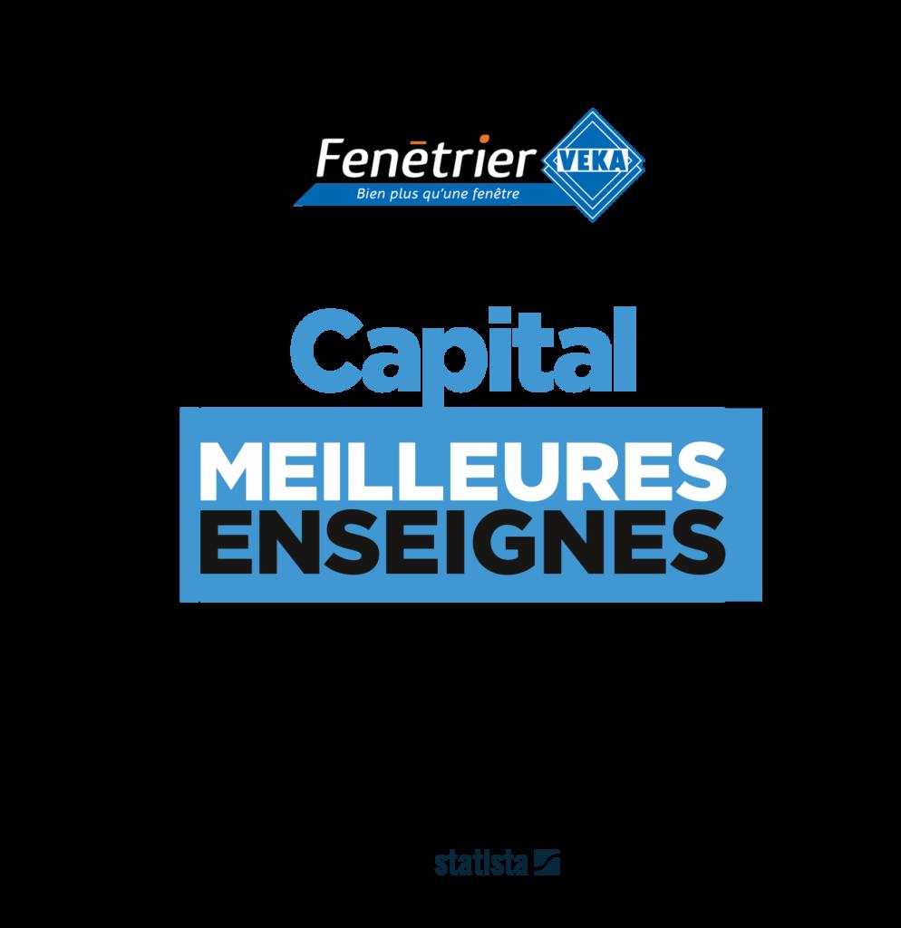 FENÉTRIER VEKA: Première place du palmarès 2020 des meilleures enseignes dans la catégorie «vente et pose de fenêtres».